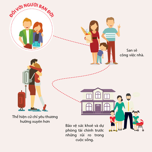 Công nghệ đã thay đổi thói quen yêu thương gia đình như thế nào? - 6