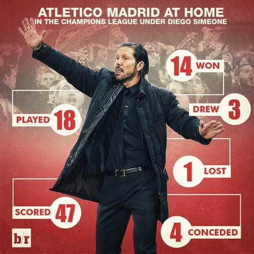 Atletico hạ Bayern: Ma mãnh hơn, thực dụng hơn - 2
