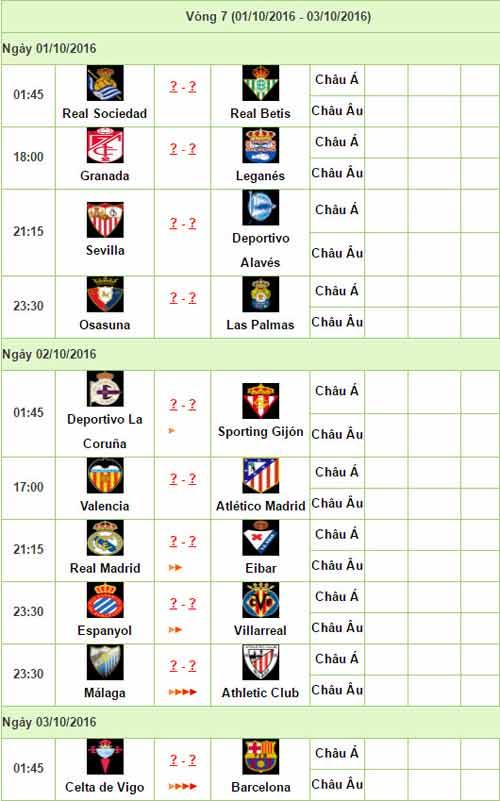 """Liga trước vòng 7: """"Nước đã đến chân"""" Real - 3"""