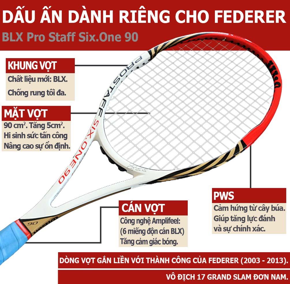 """Federer 2 lần """"thay kiếm"""": Công phá Rogers Cup, chinh phục US Open - 6"""