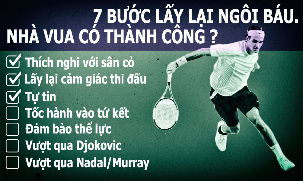 Wimbledon, Federer đại chiến Nadal: 2 vua 1 cõi - 3