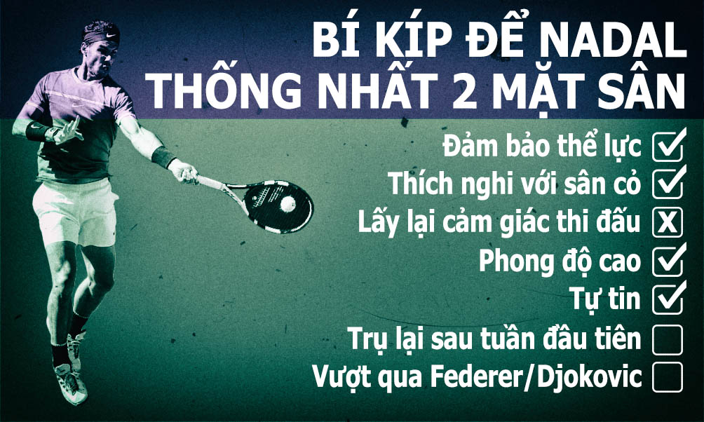 Wimbledon, Federer đại chiến Nadal: 2 vua 1 cõi - 4