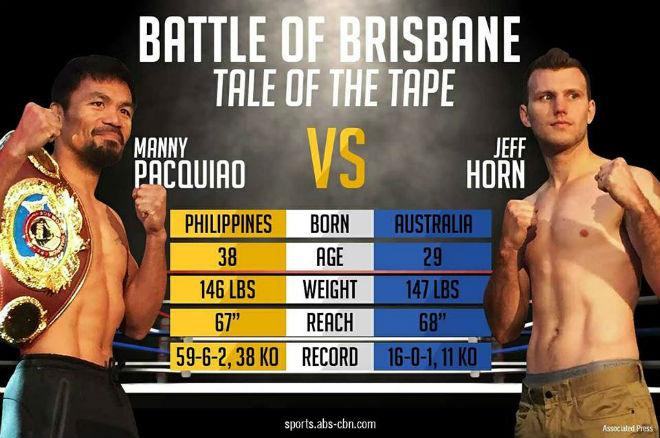 Chi tiết boxing Pacquiao - Jeff Horn: Vỡ òa sau 12 hiệp (KT) - 3