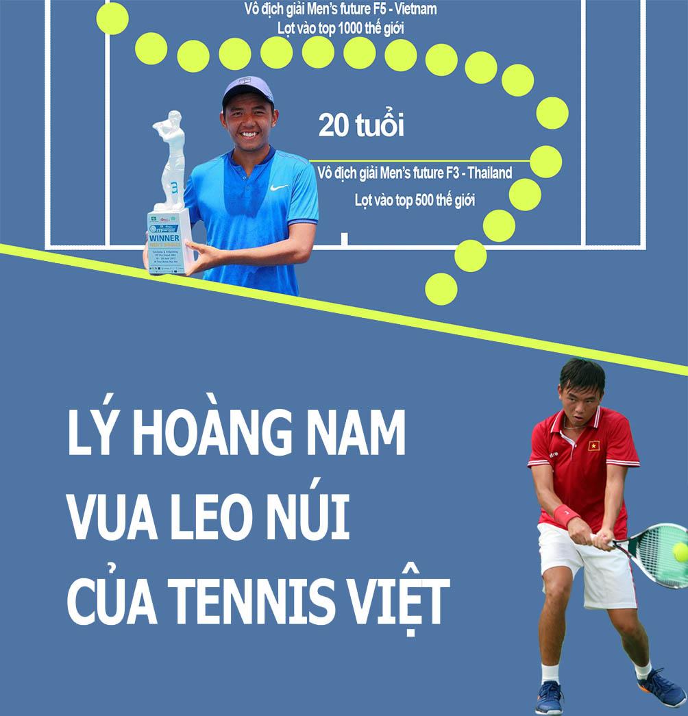 Lý Hoàng Nam lọt top 500 thế giới: Huyền thoại tennis tuổi 20 - 3