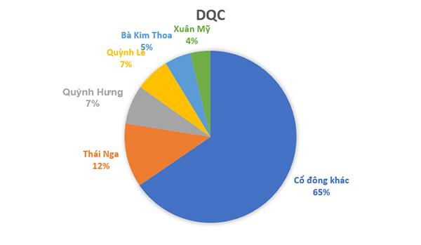 Tài sản Thứ trưởng Hồ Thị Kim Thoa bay gần 24 tỷ đồng - 2