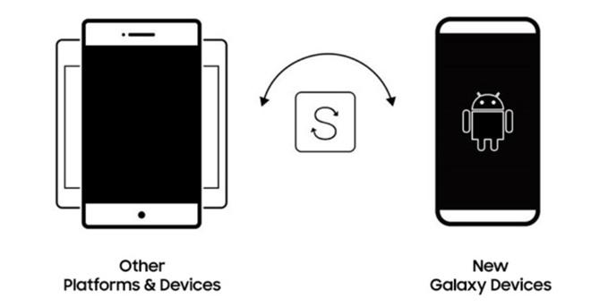 Tiết kiệm tối đa thời gian chuyển dữ liệu với Samsung Smart Switch - 3