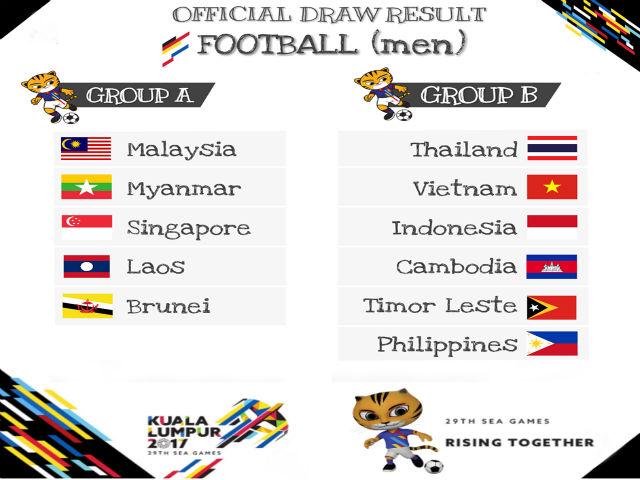 Bốc thăm bóng đá SEA Games 29: Việt Nam đại chiến Thái Lan