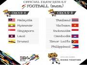 Bóng đá - Bốc thăm bóng đá SEA Games 29: U22 Việt Nam đại chiến Thái Lan