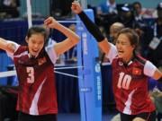 Thể thao - Chi tiết ĐT Việt Nam - ĐH Bắc Kinh: Thế áp đảo rõ ràng (VTV Cup) (KT)