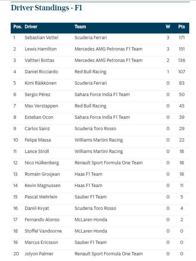 Video đua xe F1, Austrian GP: 2 đánh 1, không chột cũng què - 2