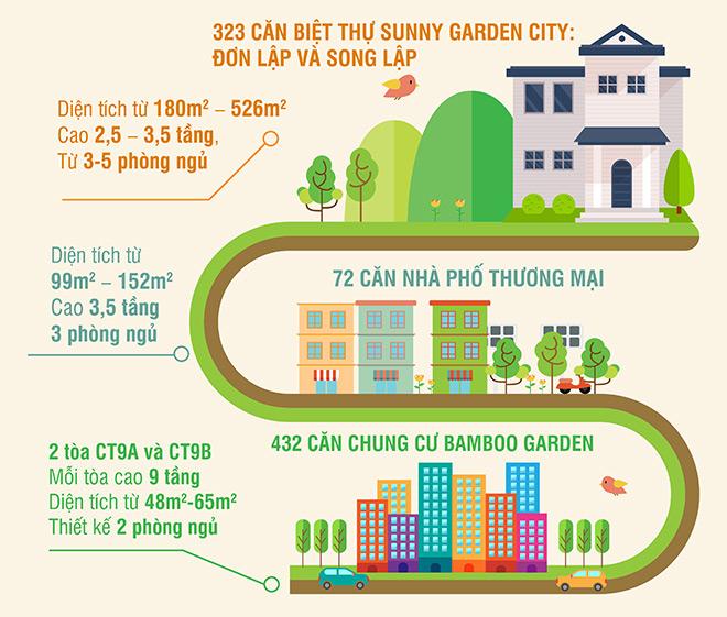 Sunny Garden City: Sống an nhiên phía Tây Hà Nội - 5