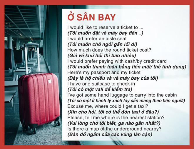 Bỏ túi những mẫu câu tiếng Anh mà mọi tín đồ du lịch đều thuộc lòng - 3