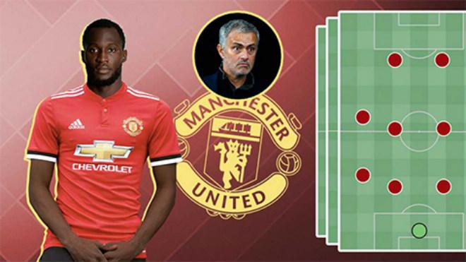 "MU mua Lukaku: Mourinho mơ về một huyền thoại ""Drogba 2.0"" - 1"