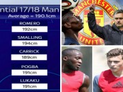 """Bóng đá - Mourinho mua toàn """"cao to"""": MU không chiến Ngoại hạng Anh, cúp C1"""