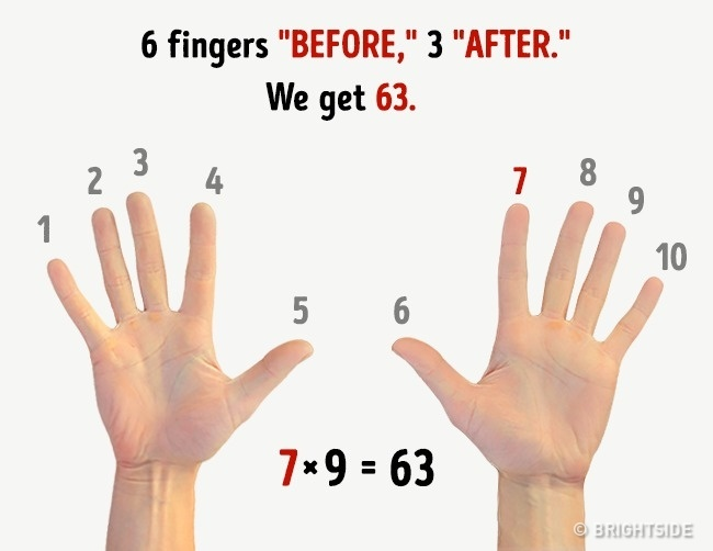 Những mẹo tính toán cực hay mà trường học không hề dạy bạn - 6