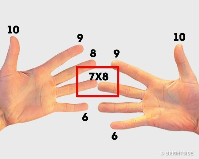 Những mẹo tính toán cực hay mà trường học không hề dạy bạn - 5