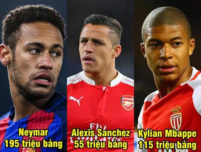"""PSG quyết mua Neymar, xây bộ ba """"M-S-N"""" mới 400 triệu bảng - 2"""