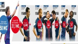 PSG đón Neymar: Bán 6 cầu thủ, đổi Verratti kèm 90 triệu bảng