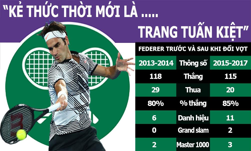 """Federer 2 lần """"thay kiếm"""": Công phá Rogers Cup, chinh phục US Open - 8"""