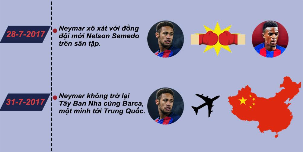 Neymar về PSG 6000 tỷ VNĐ: Siêu sao đắt giá nhất mọi thời đại (Infographic) - 3