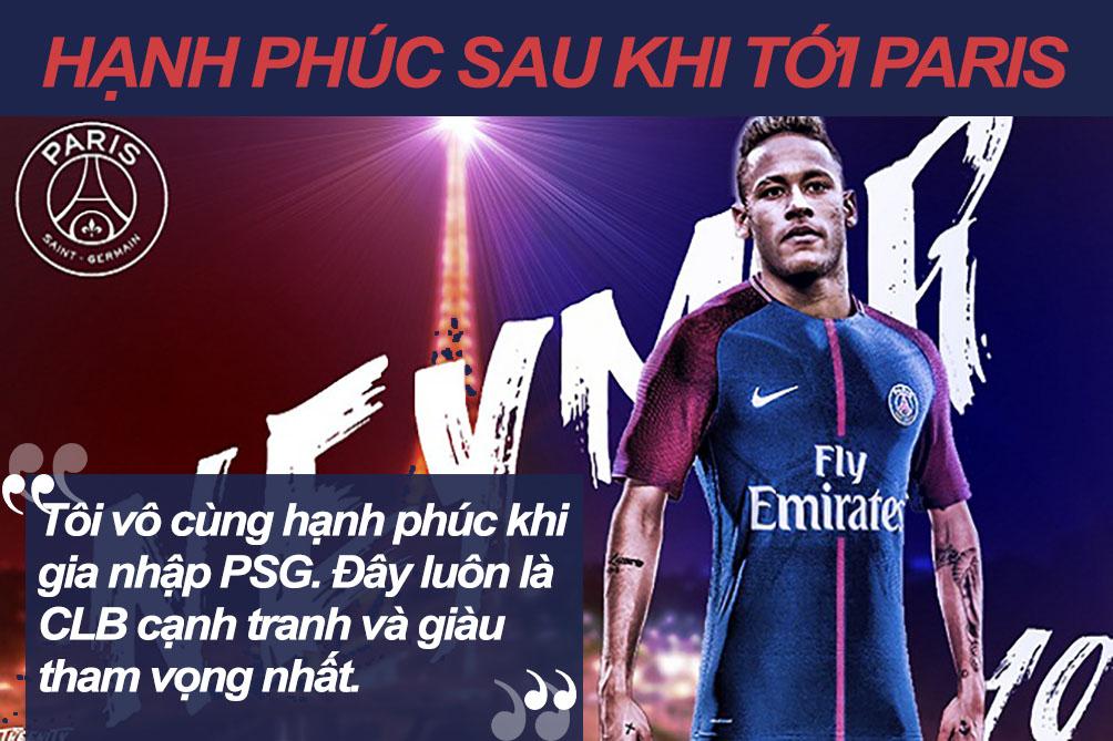 Neymar về PSG 6000 tỷ VNĐ: Siêu sao đắt giá nhất mọi thời đại (Infographic) - 7