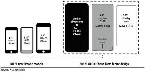 Phát hiện thêm tính năng mới trên iPhone 8 - 2