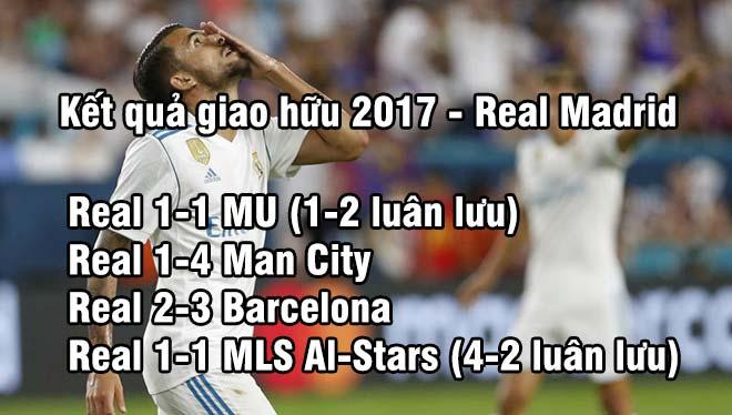 """Real khó thắng MU: Ronaldo, Bale """"nguội súng"""" trước Siêu cúp - 1"""