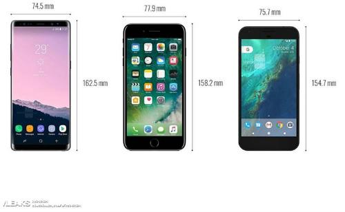 """iPhone 8 và Galaxy Note 8 đang """"hot"""" tới cỡ nào? - 3"""