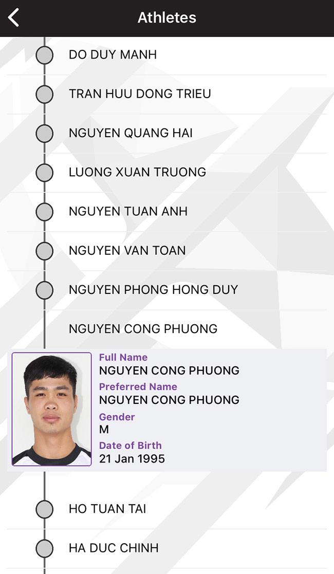 U23 Việt Nam: HLV Hữu Thắng 'gây sốc' với trò cưng ông Hoàng Anh Tuấn? - 3