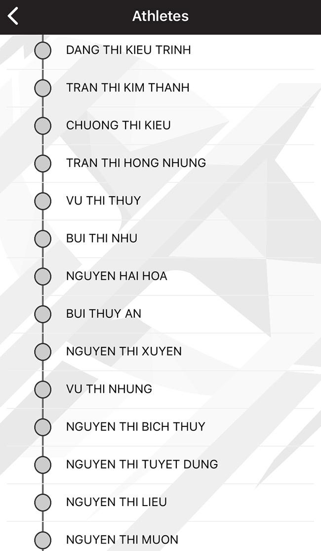 U23 Việt Nam: HLV Hữu Thắng 'gây sốc' với trò cưng ông Hoàng Anh Tuấn? - 4