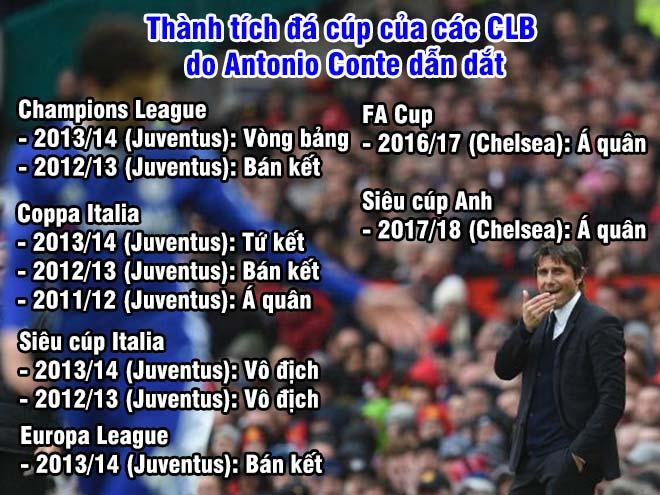 Góc chiến thuật Arsenal – Chelsea: Cái may cùi chỏ & tội đồ Morata - 3