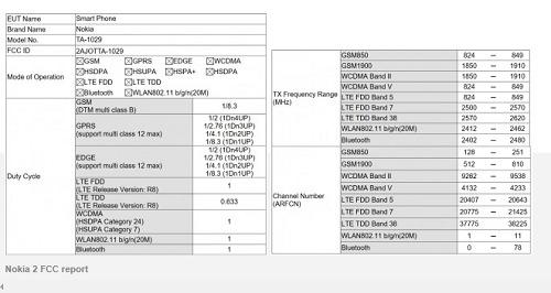 Lộ cấu hình smartphone giá rẻ Nokia 2 - 1
