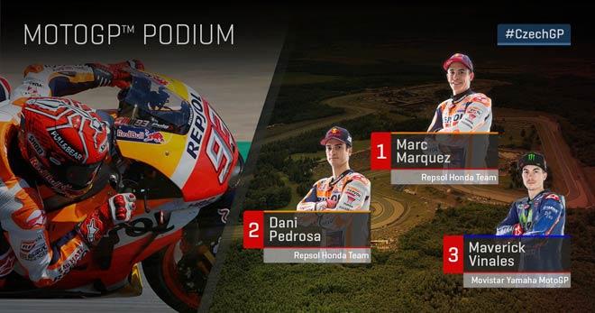 Đua xe MotoGP: Chiến thắng hoàn hảo cho Marc Marquez - 4