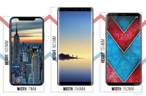 iPhone 8 sẽ ra sao khi đặt cạnh Galaxy Note 8 và LG V30? - 1