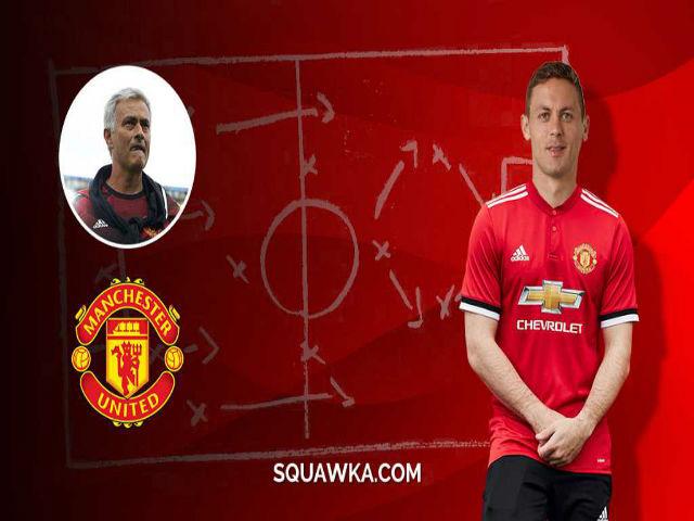 MU lộ đội hình đấu Real siêu Cúp: Mourinho chơi chiêu hay… lộ thật?