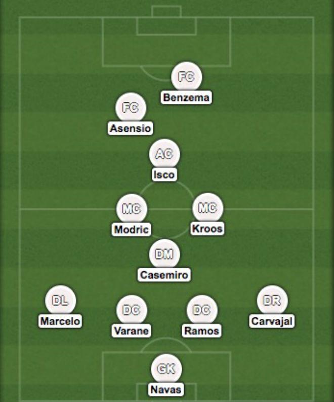 Real Madrid – MU: Đại chiến siêu sao, tìm minh chủ (Siêu cup châu Âu) - 4