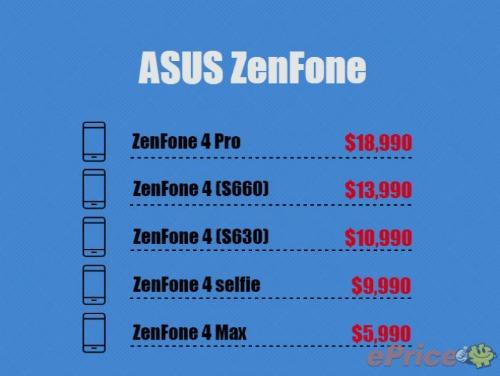 Đã có giá Asus Zenphone 4 và Zenphone 4 Pro - 1