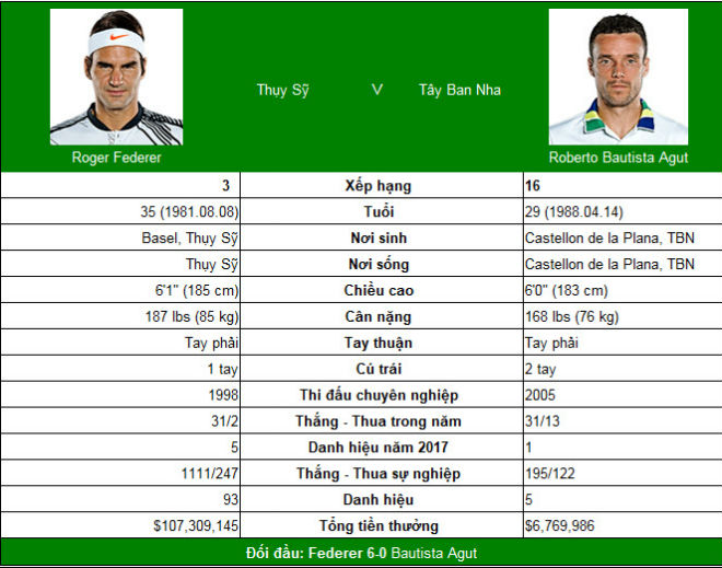 "Rogers Cup ngày 5: Robin Haase ""hẹn hò"" Federer - 2"