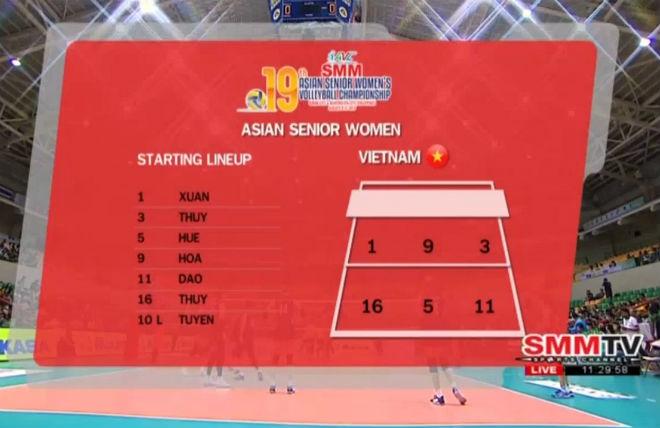 """Bóng chuyền nữ châu Á: Chân dài Việt Nam """"bung lụa"""" ngang cơ Hàn Quốc - 2"""