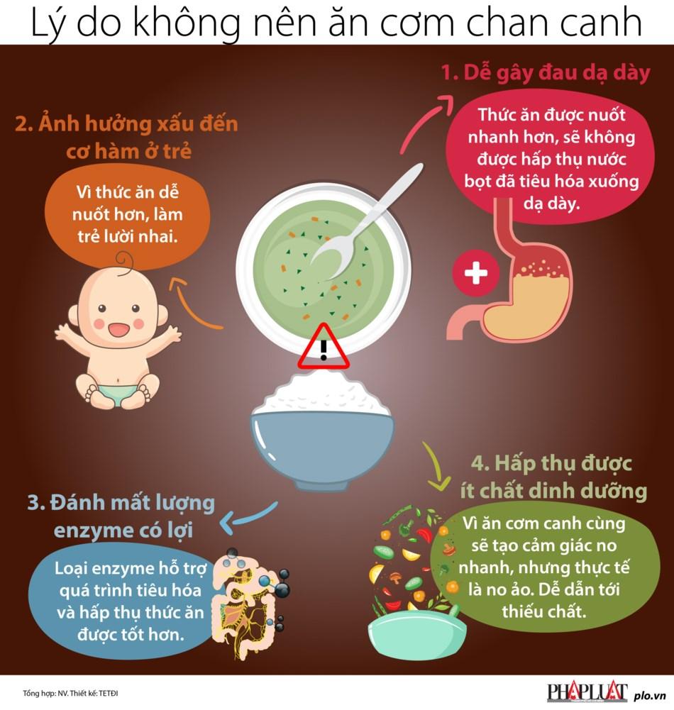 Lý do không nên ăn cơm chan canh - 1