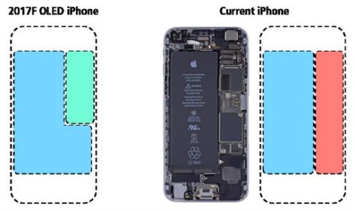 Bộ ba iPhone 7, iPhone 7s và iPhone 8 có gì khác nhau? - 8
