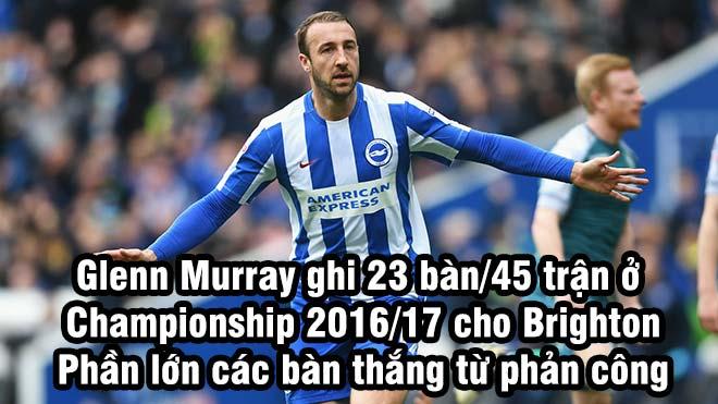 """Brighton – Man City: """"Siêu cỗ máy"""" 550 triệu bảng - 2"""