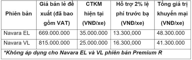 Khuyến mại đặc biệt dành cho Navara EL và Navara VL trong tháng 8 - 1