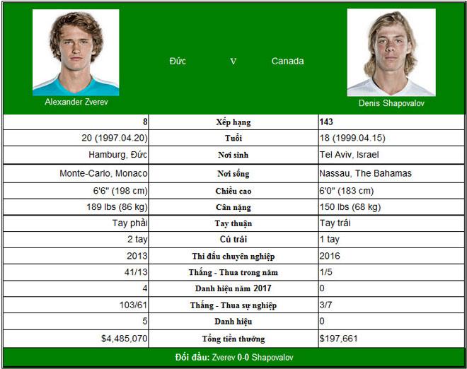 Rogers Cup ngày 6: Wozniacki đoạt vé chung kết - 4