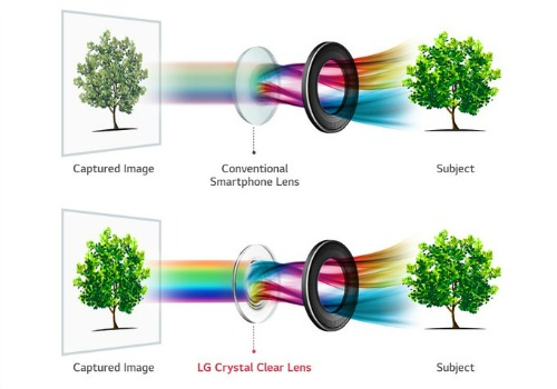 LG V30 là smartphone có camera có khẩu độ rộng nhất hiện nay - 2