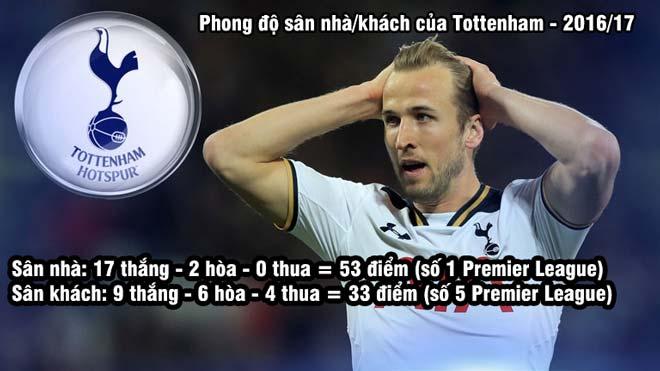 Newcastle – Tottenham: Vua đá cúp trở lại - 2
