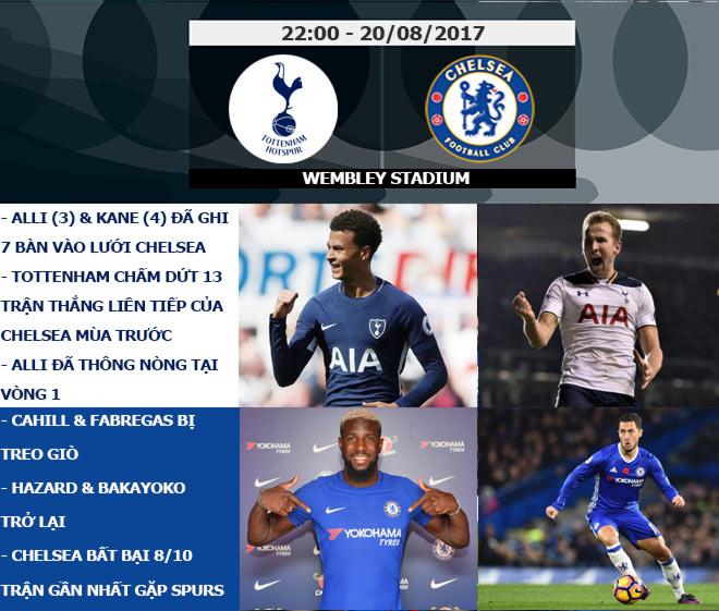 """Ngoại hạng Anh trước vòng 2: MU tiếp đà bay cao, Chelsea gặp """"thú dữ"""" - 7"""