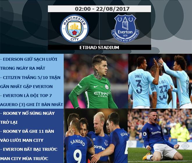 """Ngoại hạng Anh trước vòng 2: MU tiếp đà bay cao, Chelsea gặp """"thú dữ"""" - 8"""