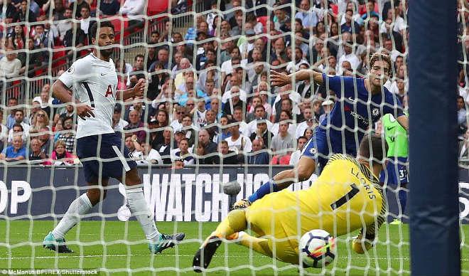 Góc chiến thuật Tottenham – Chelsea: Mũi dao bất ngờ của Conte - 3