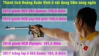 """Hoàng Xuân Vinh """"hô mưa, gọi gió"""" Olympic, hụt hơi SEA Games 2017"""